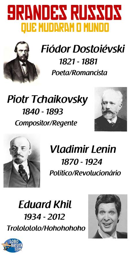 grandes russos que mudaram o mundo
